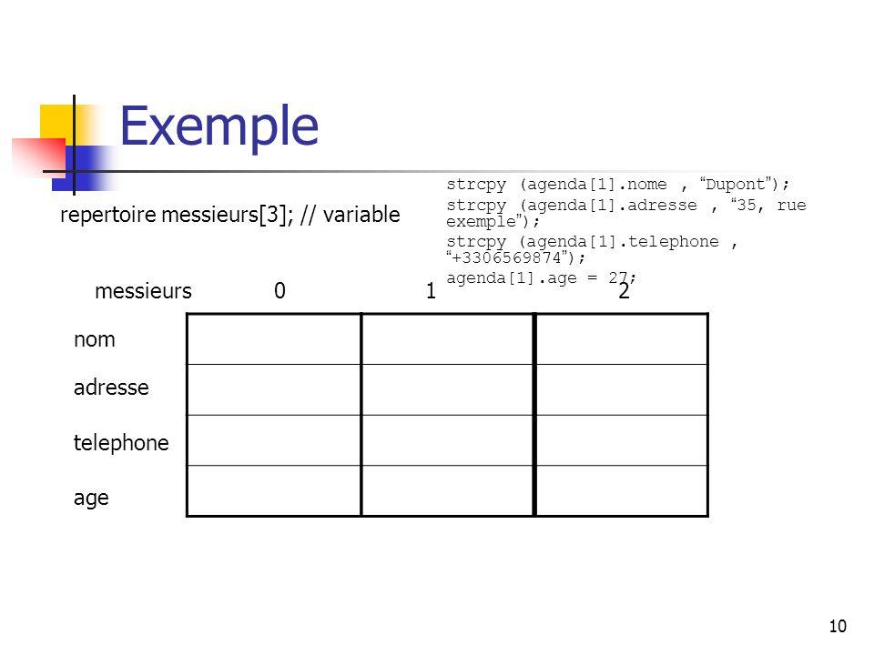 Exemple repertoire messieurs[3]; // variable messieurs 1 2 nom adresse